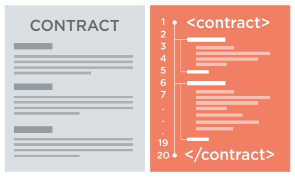 A Gentle Introduction To Smart Contracts Bits On Blocks